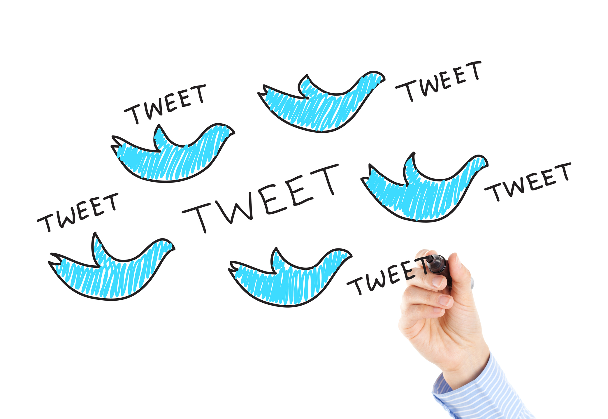 We have added automated blog reposts for Twitter account